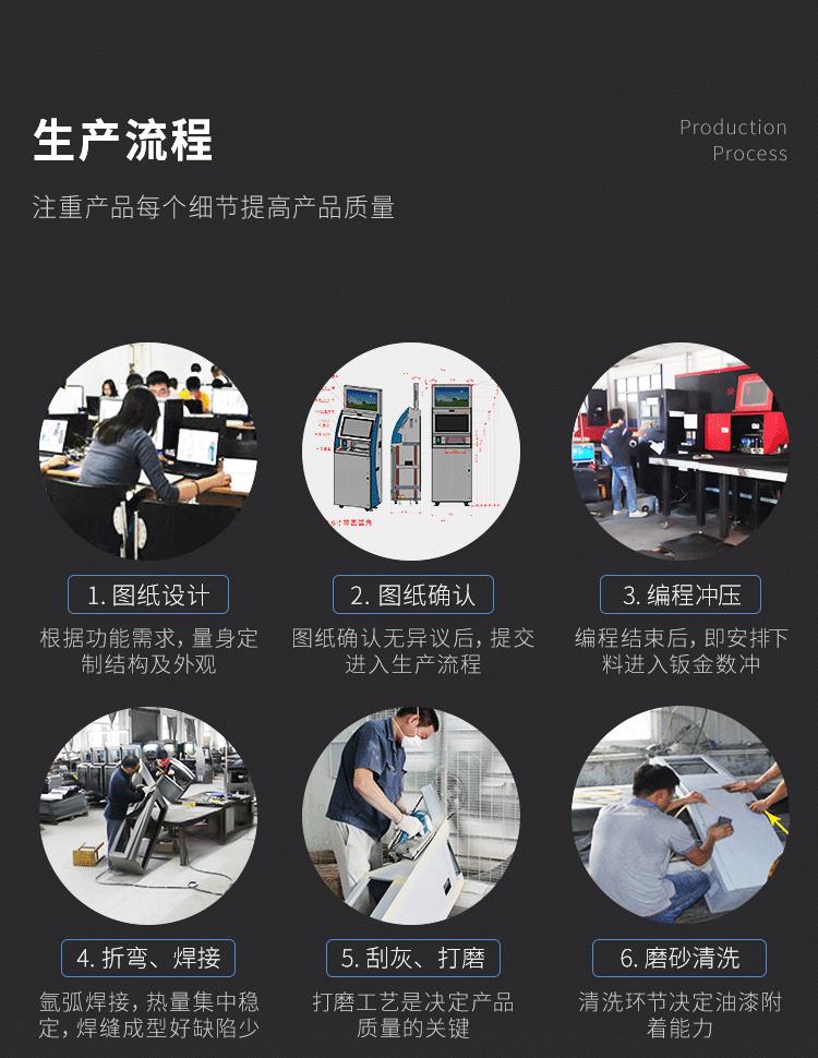 自助终端设备生产厂家